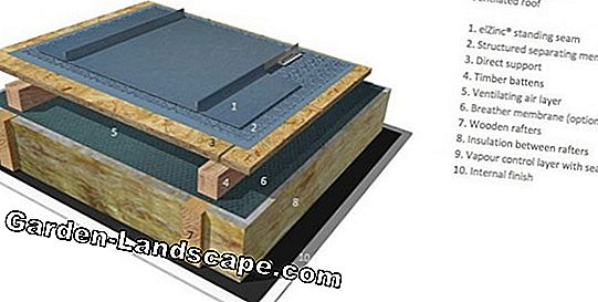 Wooden stand wall - construction & insulation