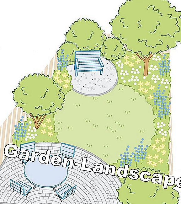 Garden design around