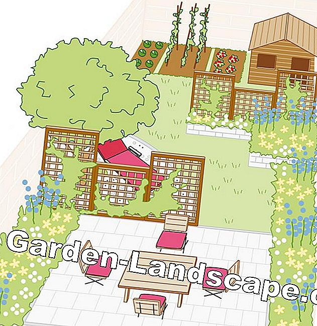 Garden design garden rooms