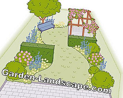 Drawing garden layout